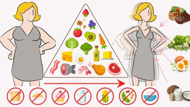 Dieta ketogeniczna efekty – na jakie możemy liczyć?